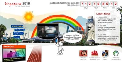 Complete Guide to Youth Olympic Games