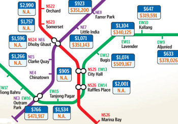 How Much More Should You Pay for A Flat near MRT?