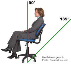 Sitting Up Straight is Not the Best Solution for Back Pain