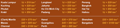 Tiger Airways: 100,000 Seats from 1 Cent to/from Singapore