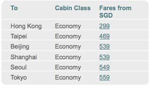 Cathay Promotion Fares
