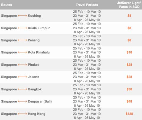 Jetstar 24 hours madness sale: till 12 noon 11 Nov 09