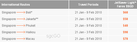 Jetstar Promotion: 2010 Great Fares [Till midday 14 Jan]