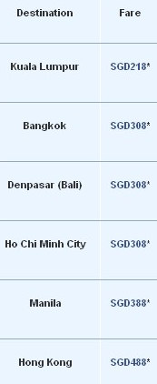 Book now for your next trip on Singapore Airlines [till Aug 31 2010]