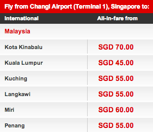 Air Asia Promotion Fares